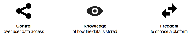 user-data-manifesto